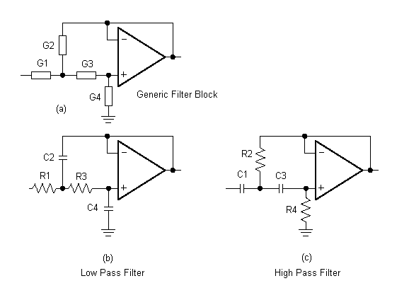 butterworth  chebyshev and bessel active filter design