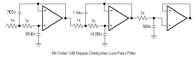 Butterworth, Chebyshev and Bessel Active Filter Design
